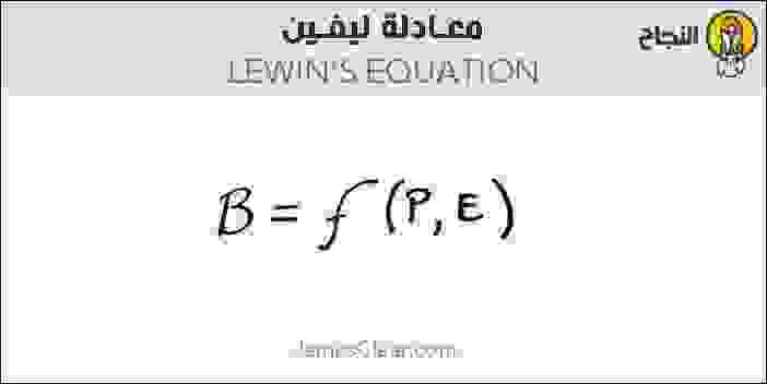 معادلة ليفين