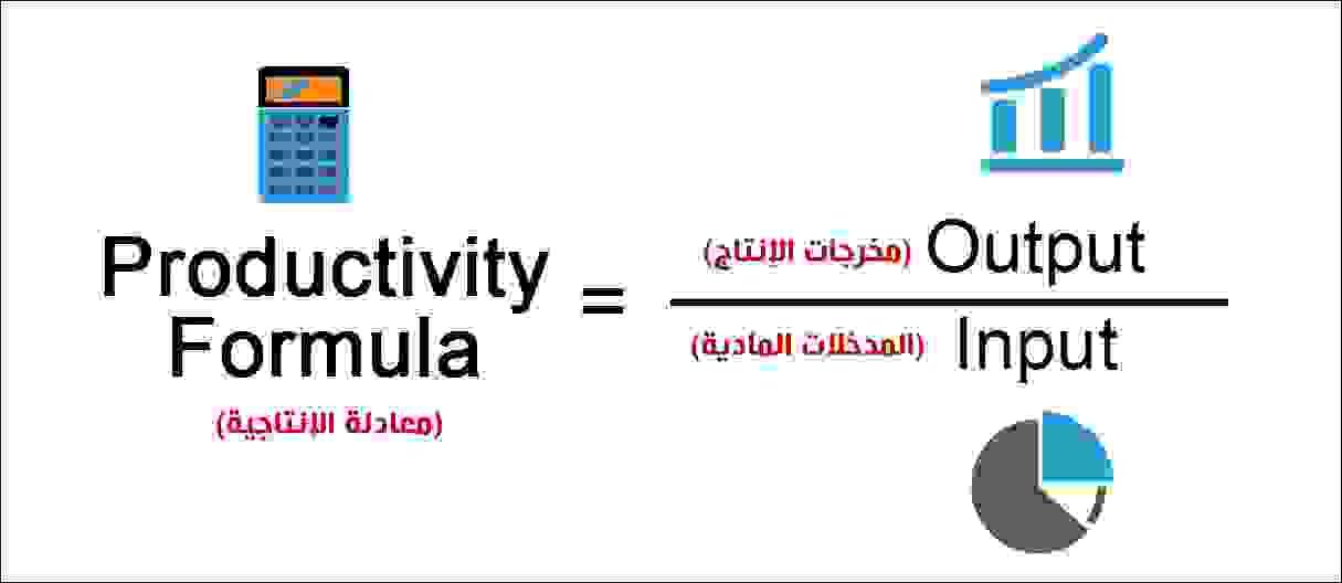 معادلة الإنتاجية