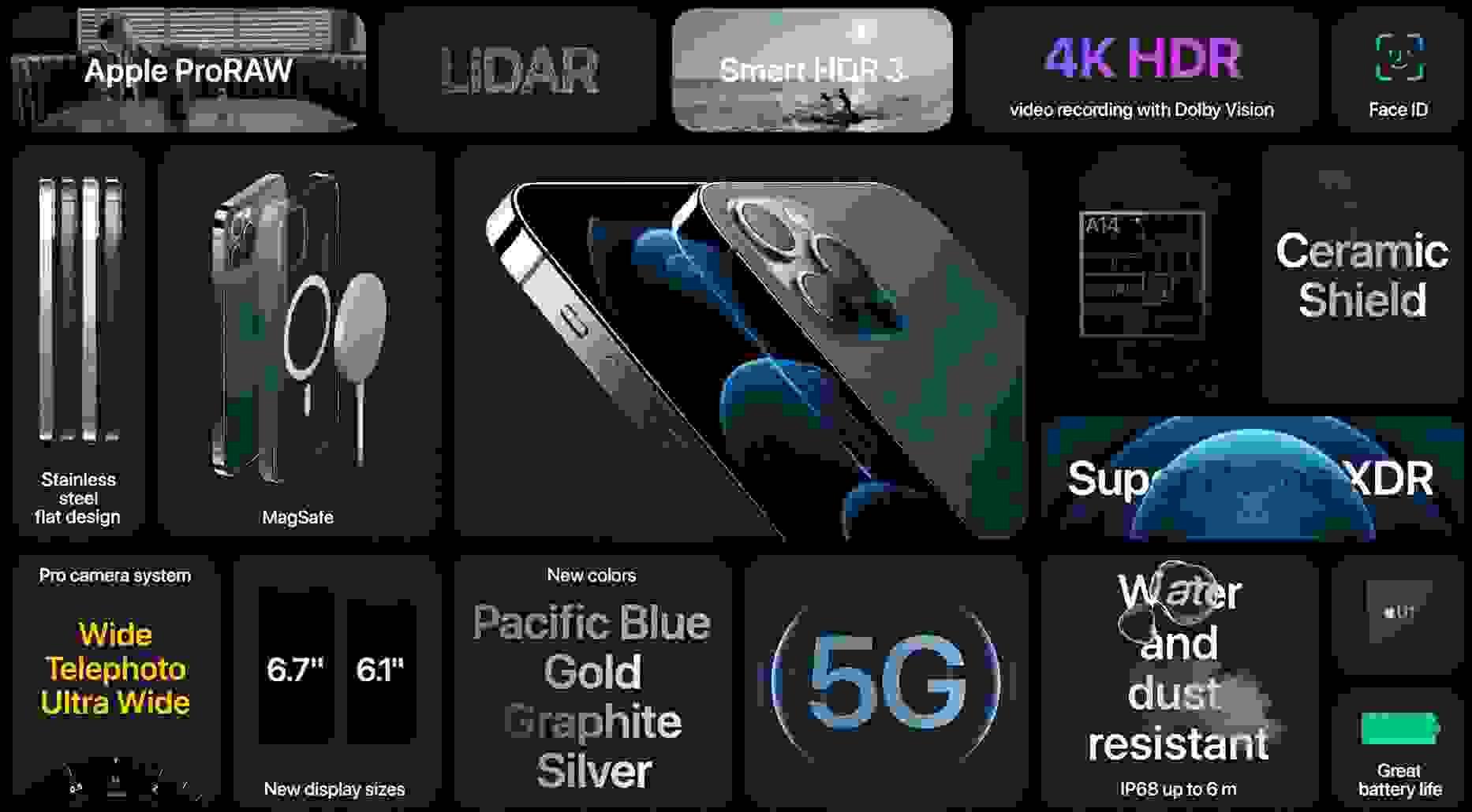 المميزات الرئيسية لأيفون 12 (iPhone 12)