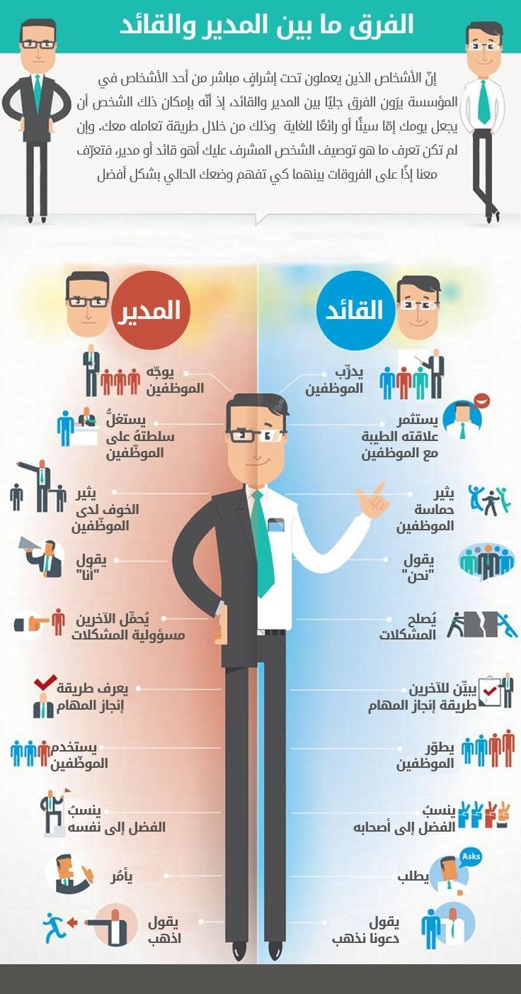 انفوغرافيك الفرق بين المدير والقائد