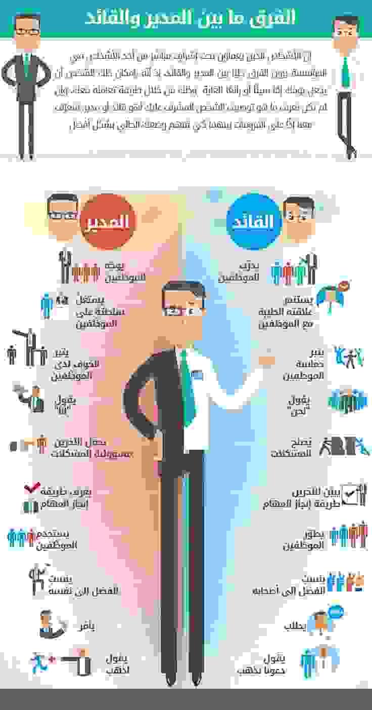 الفرق بين المدير والقائد
