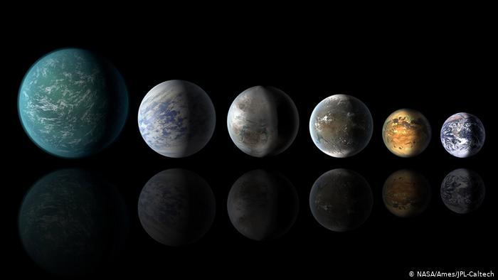 كواكب صالحة للحياة غير الأرض
