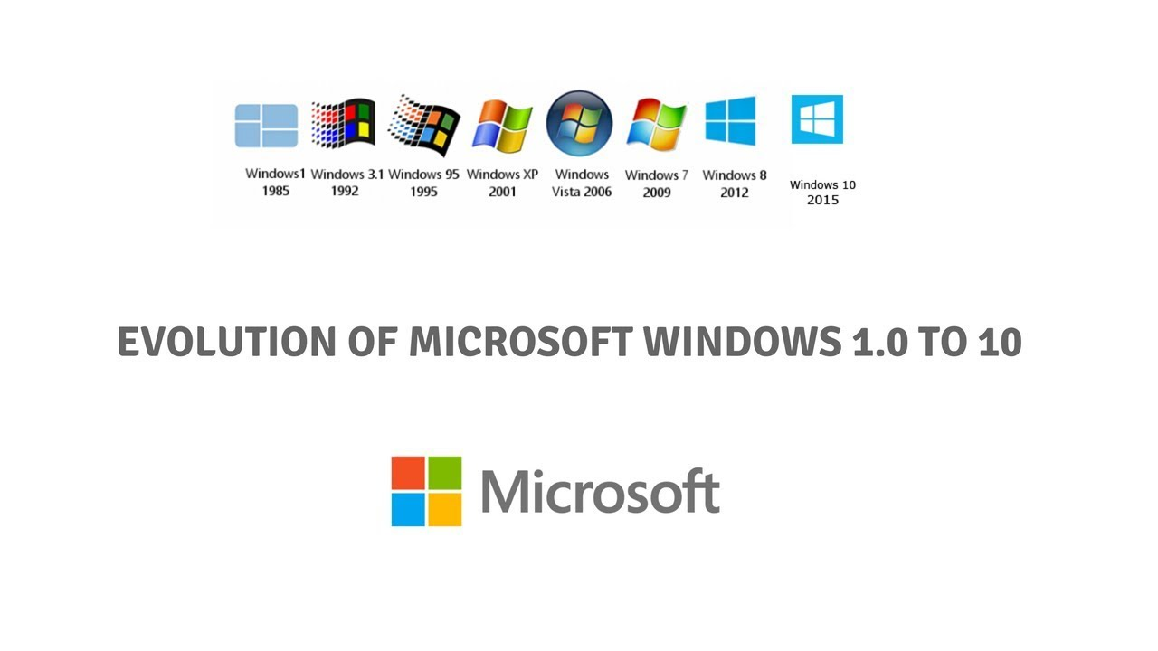 Windows Versions from 1.0 to 10